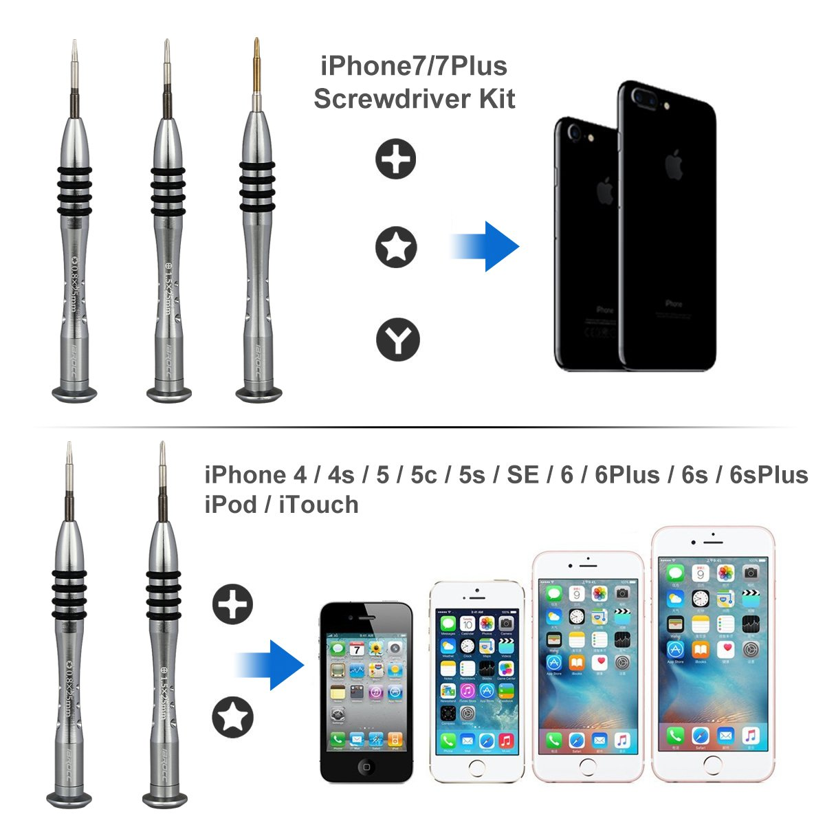 0.8mm Star Pentalobe Screwdriver 0.6mm Y Tri-Point Triwing Magnetic Screwdriver for iPhone 8//7//6//5//4,iPod,iTouch -3PCS Portable Repair Tool Kits with 1.5mm Phillips IBROCC Screwdriver Kits