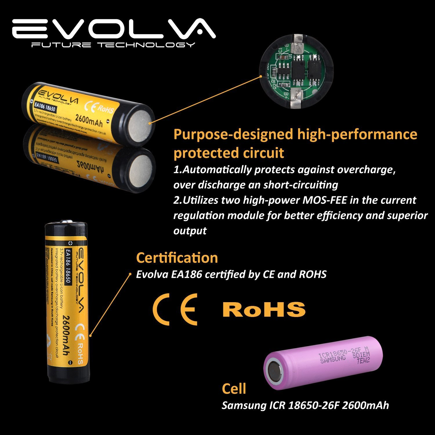 Overcharging Protection Circuit Battery Overcharging Protection