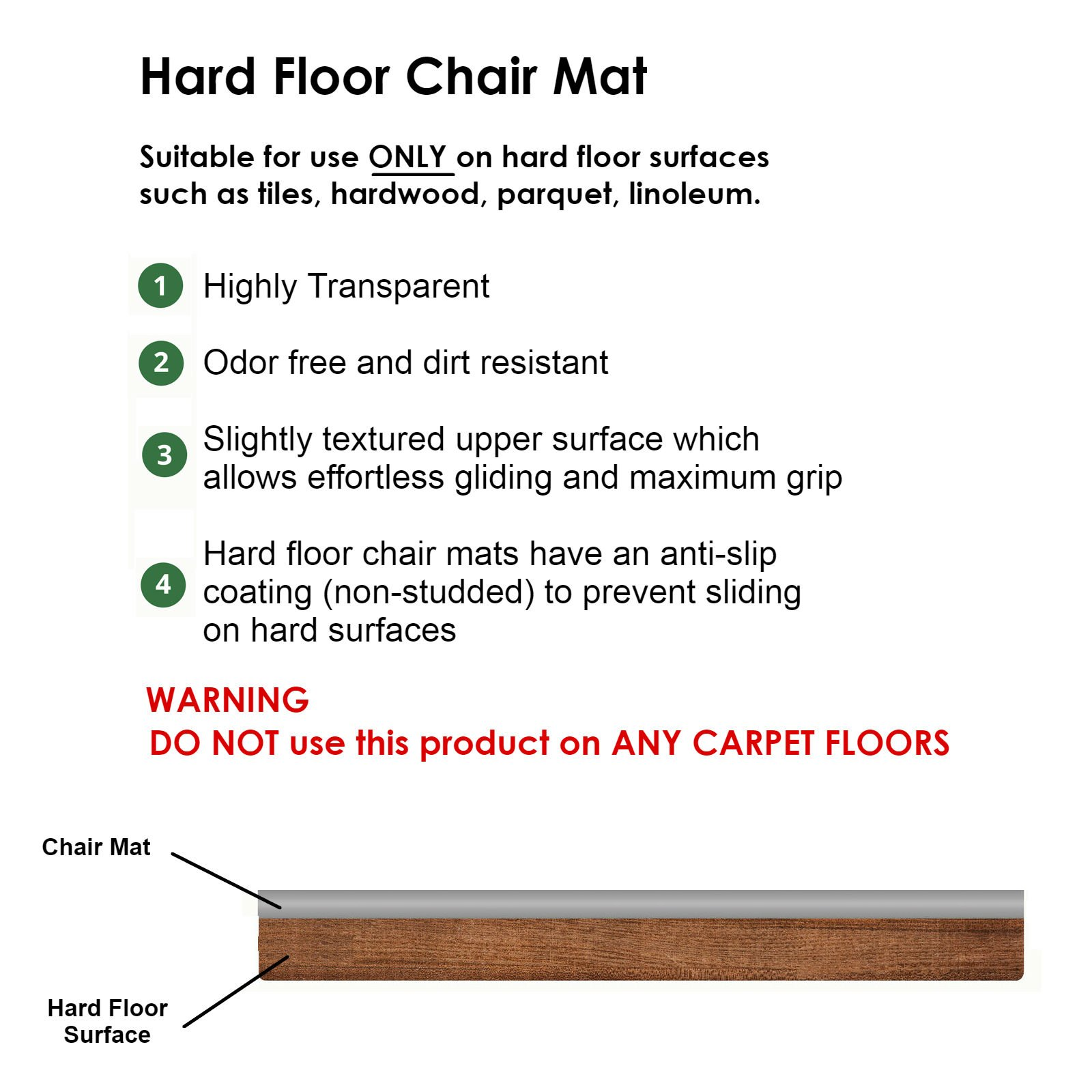 Chair Mat for Hard Floors - 48'' x 80'' | Clear, Multi-Purpose Floor Protector | Office Chair Mat for Hardwood Floor | Many Sizes Available by casa pura (Image #3)