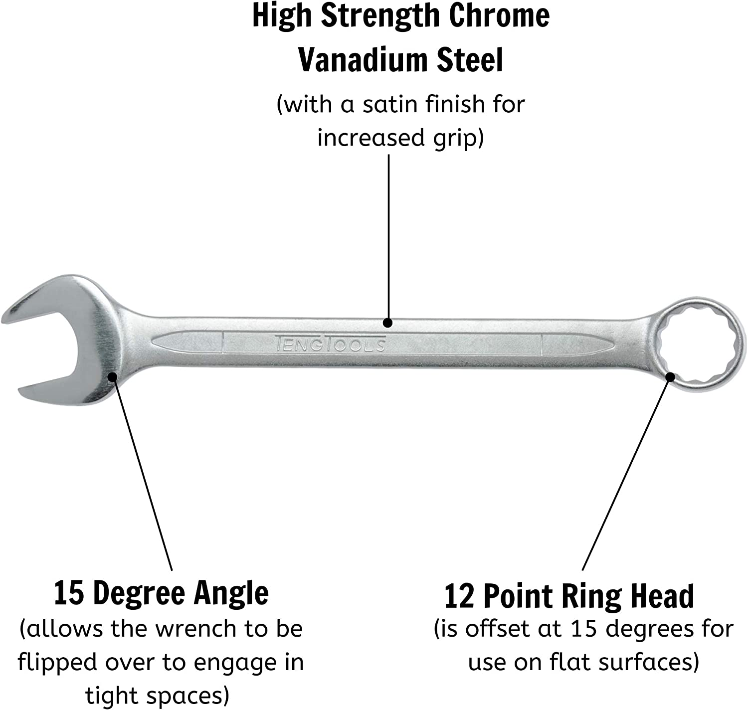 Teng Tools 20mm Metric Combination Open and Box End Spanner Wrench 600520