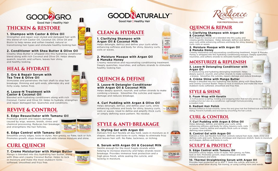 Good2Gro Edge Control - Smoothes and Controls Unruly Edges; Locks-In Styles; Non Greasy; No Flake, Tack or Itch; Adds Moisture and Shine 4 oz. by Good2Gro (Image #4)