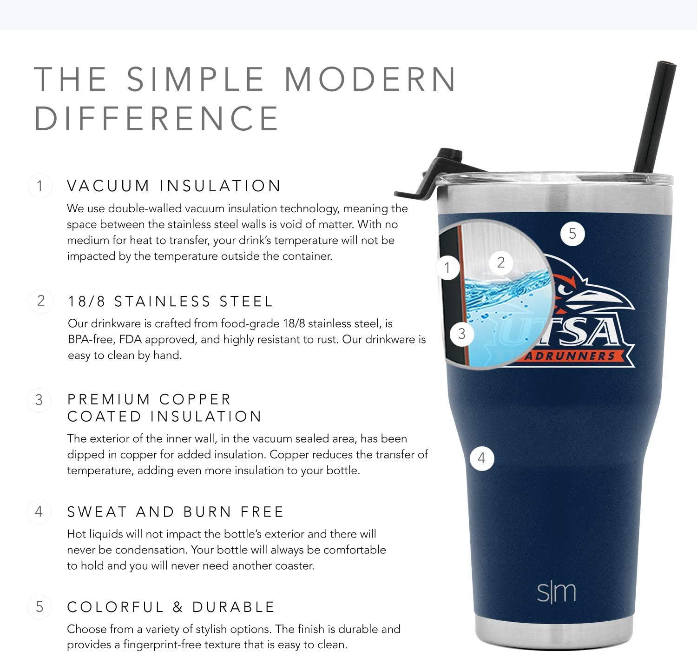 Gifts for Men Women Dads UTSA Roadrunners Simple Modern 32oz Summit Water Bottle with Straw Lid Leakproof  Travel Tumbler Stainless Steel