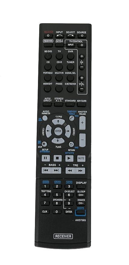 Pioneer VSX-828-S AV Receiver Drivers Download (2019)