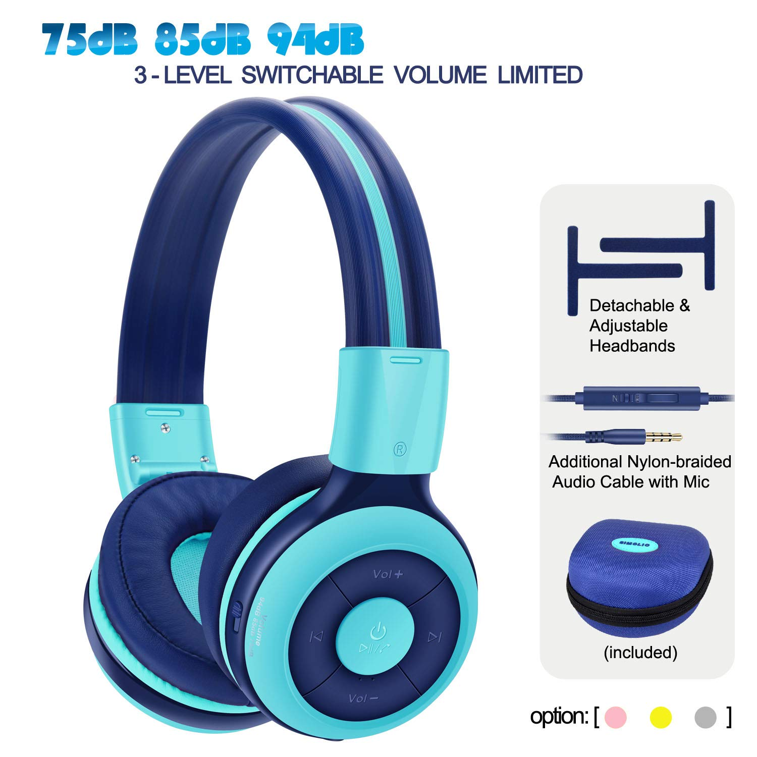 SIMOLIO Bluetooth Kids Headphones with 75dB,85dB,94dB Volume Limit,With Mic Kids Safe Wireless Headphone, Bluetooth Headphone with Share Port for Child, Wired Headset with In-Line Audio Control (Mint)