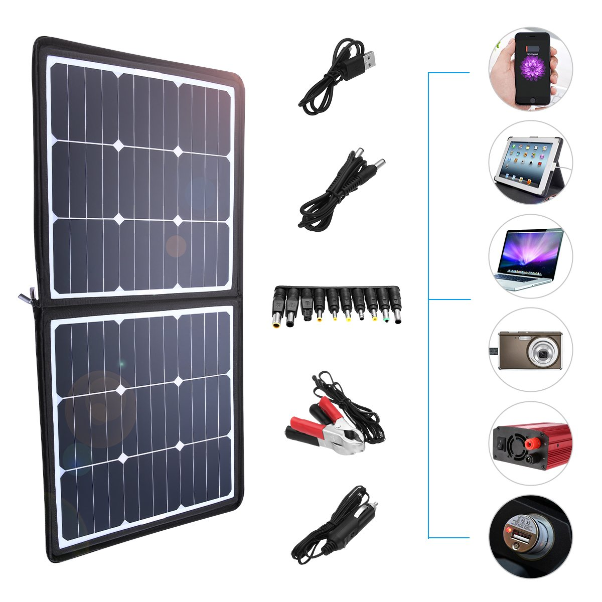 POWERADD [High Efficiency] 50W Solar Charger, 18V 12V SUNPOWER Solar Panel for Laptop, iPhone X / 8/8 Plus, iPad Pro, iPad mini, Macbook, iPad Samsung, ChargerCenter, Island Region and Country Tours by POWERADD (Image #4)