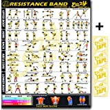 Eazy How To Resistance Band Exercise Workout Poster BIG 51 x 73cm Train Endurance, Tone, Build Strength & Muscle Home Gym Chart