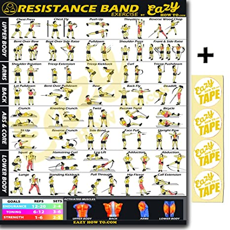 picture about Printable Resistance Band Exercise Chart Pdf identify Eazy How Towards Resistance Band Health and fitness Exercise session Poster Substantial 28\