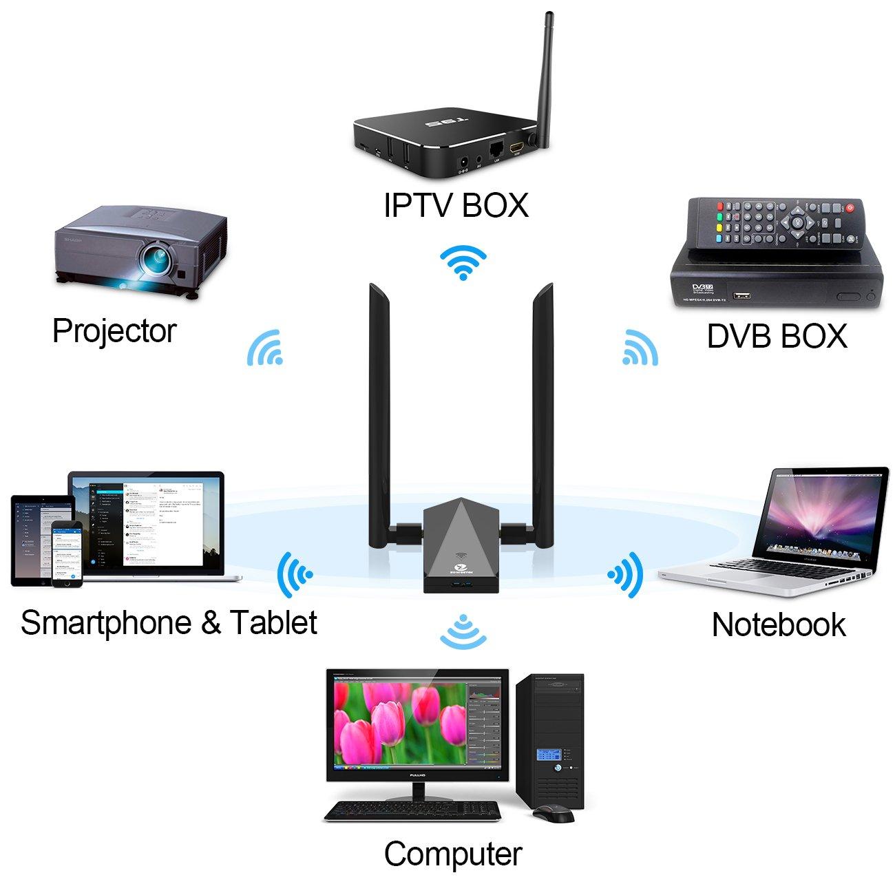 Zoweetek Wi-Fi Adapter AC 1200Mbps USB 3.0 Dual Band (5.8G /2.4G) Long Range Network Adapter, Built-in Intelligence Antenna High Speed Transmission For Mac OS X 10.6-10.12 / Windows XP / Vista / 7 / 8 / 8.1 / 10 etc