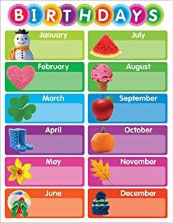 Tape It Up Our Birthdays Chart Scholastic 9781338128017 Amazon