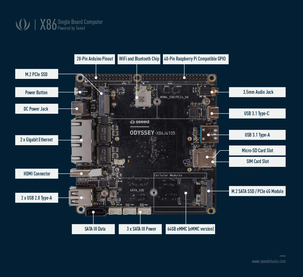 Raspberry Pi Jetson Nano seeed studio Re/_Computer Case Most Compatible Enclosure for Odyssey X86 Mini PC BeagleBone