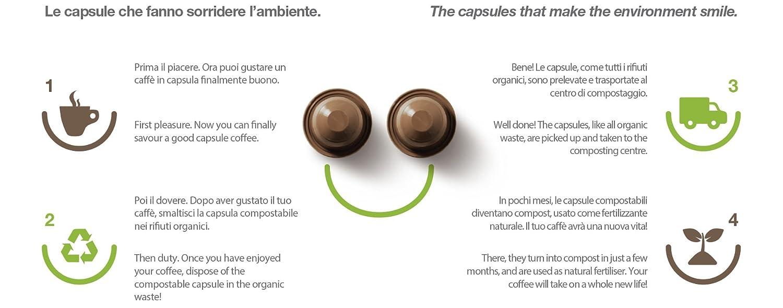 Caffé Aiello Intenso Capsules, Italian Espresso, Nespresso Compatible -12 Pack (120 Capsules): Amazon.com: Grocery & Gourmet Food