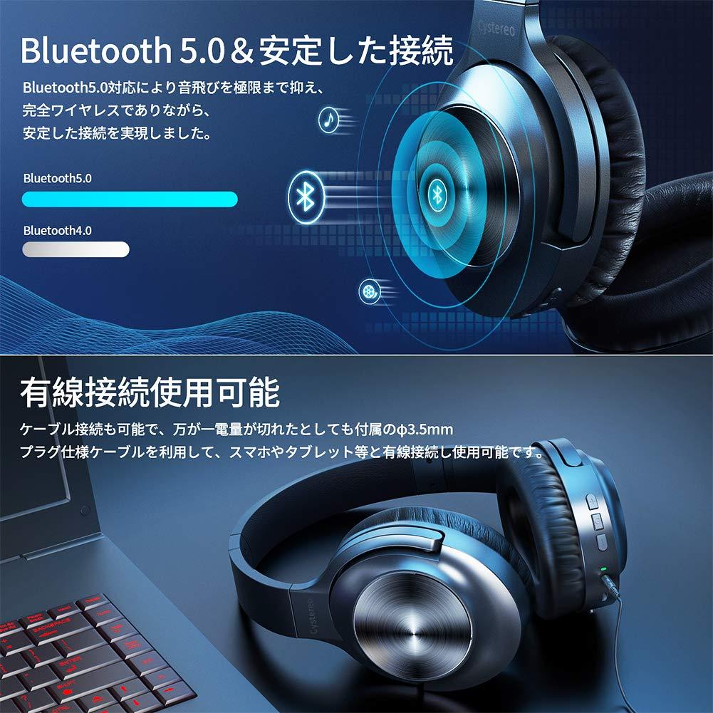 ヘッドホンBluetooth 5.0ワイヤレスノイズキャンセリングヘッドホンANCノイズキャンセル搭載iPhone/iPad/Android対応