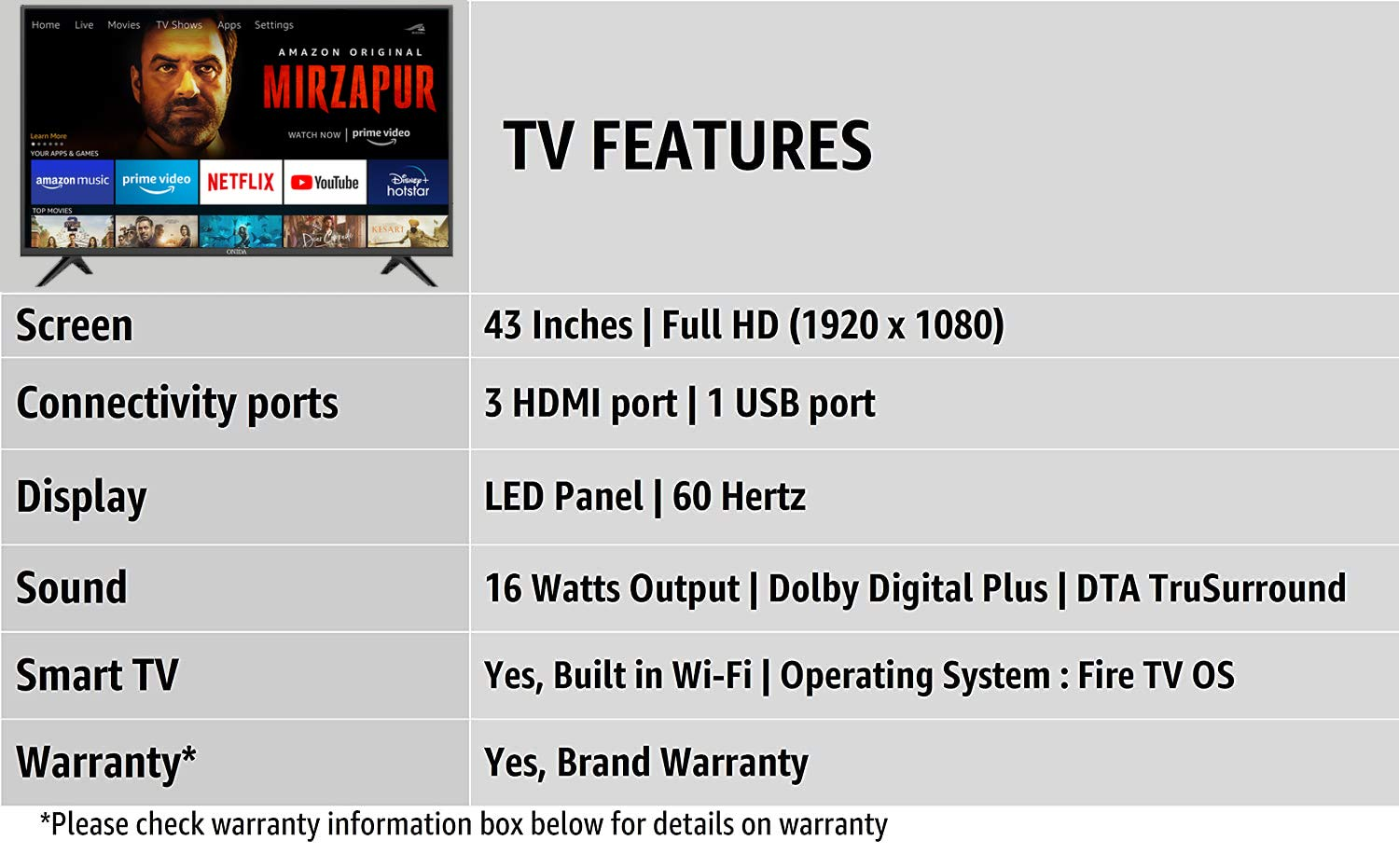 Onida 108 cm (43 Inches) Fire TV Edition Full HD Smart IPS LED TV