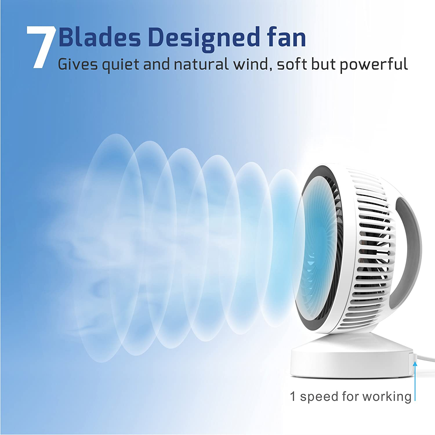 Office Metal Design 360 Rotation Quiet and Powerful Quiet Operation Perfect for Home Desktop Mini USB Table Desk Personal Fan Boddenly 4 Inch USB Desk Personal Fan Portable Mini Table Fan