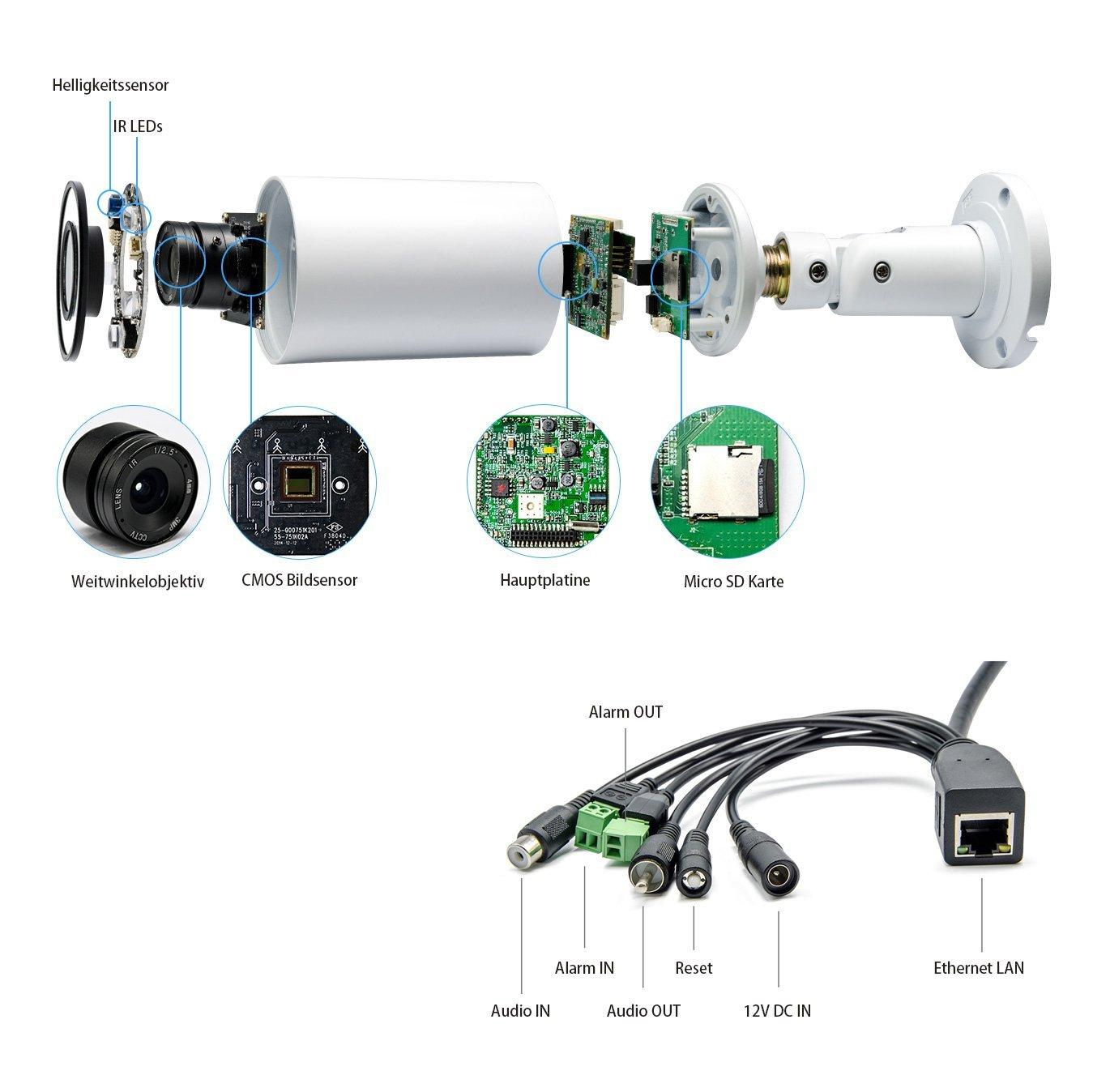 Überwachungskamera mit Bewegungsmelder Test