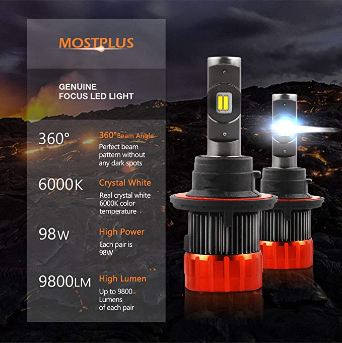 Amazon.com: MOSTPLUS 9800 Lumens 98W-H13 All-in-One LED-TX1860 Chip Really Focused Headlight Bulbs Super Mini Conversion Kit Xenon White Three Years ...