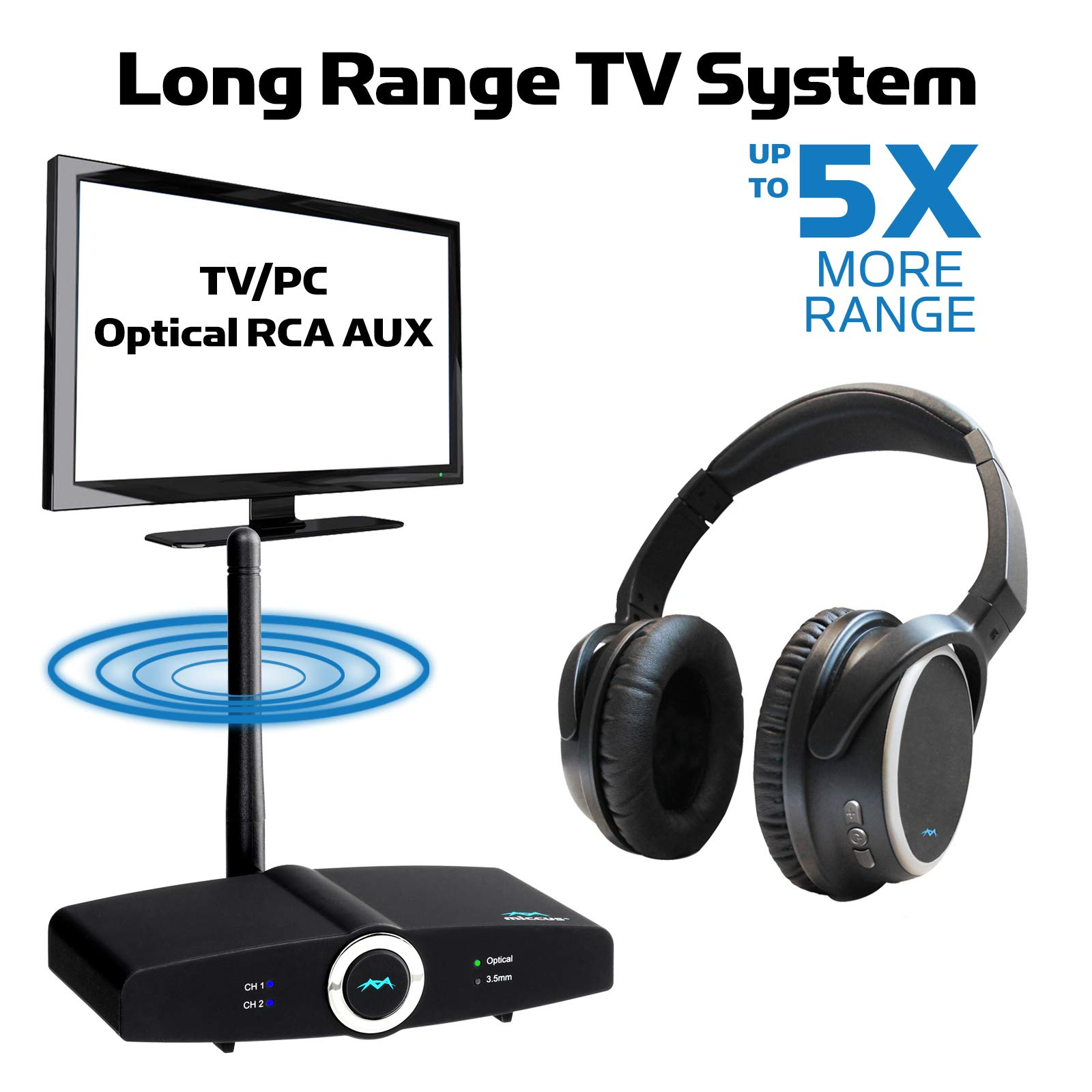 Wireless TV Headphones with TV Bluetooth Transmitter System, Listen in HD, No Audio Delay, Over Ear Headset Ready to Use, Paired for Free, 160 Foot Range, Mic (Digital Optical AUX RCA 3.5mm) Miccus