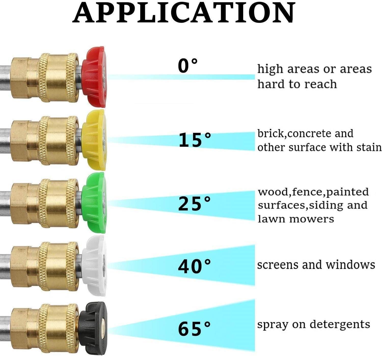 Iycorish Blue Rotating Turbo Nozzle Pressure Washer 5000 PSI with 5 Nozzle Kit Multiple Degrees 0,15,25,40 Degrees,Soap 3.0GPM