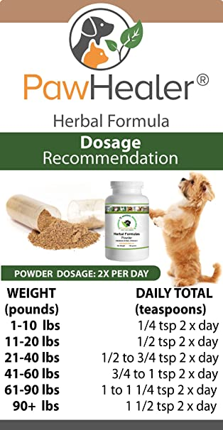 PawHealer® Dissolve Herbal Formula - 100 Grams Powder - Remedy for Fatty  Lumps & Bumps in Dogs & Pets …