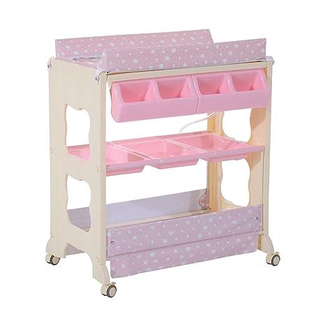 wickelaufsatz f r badewanne test bestseller vergleich. Black Bedroom Furniture Sets. Home Design Ideas