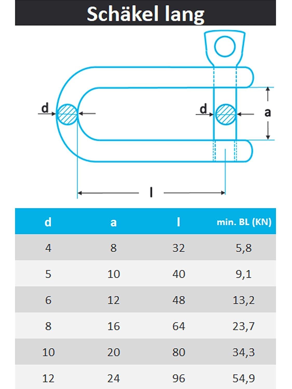 PROTECH 2 St/ück Sch/äkel lang 6 mm Edelstahl A4 V4A Rostfrei Rundsch/äkel/Lange Form Flachsch/äkel/Schaekel