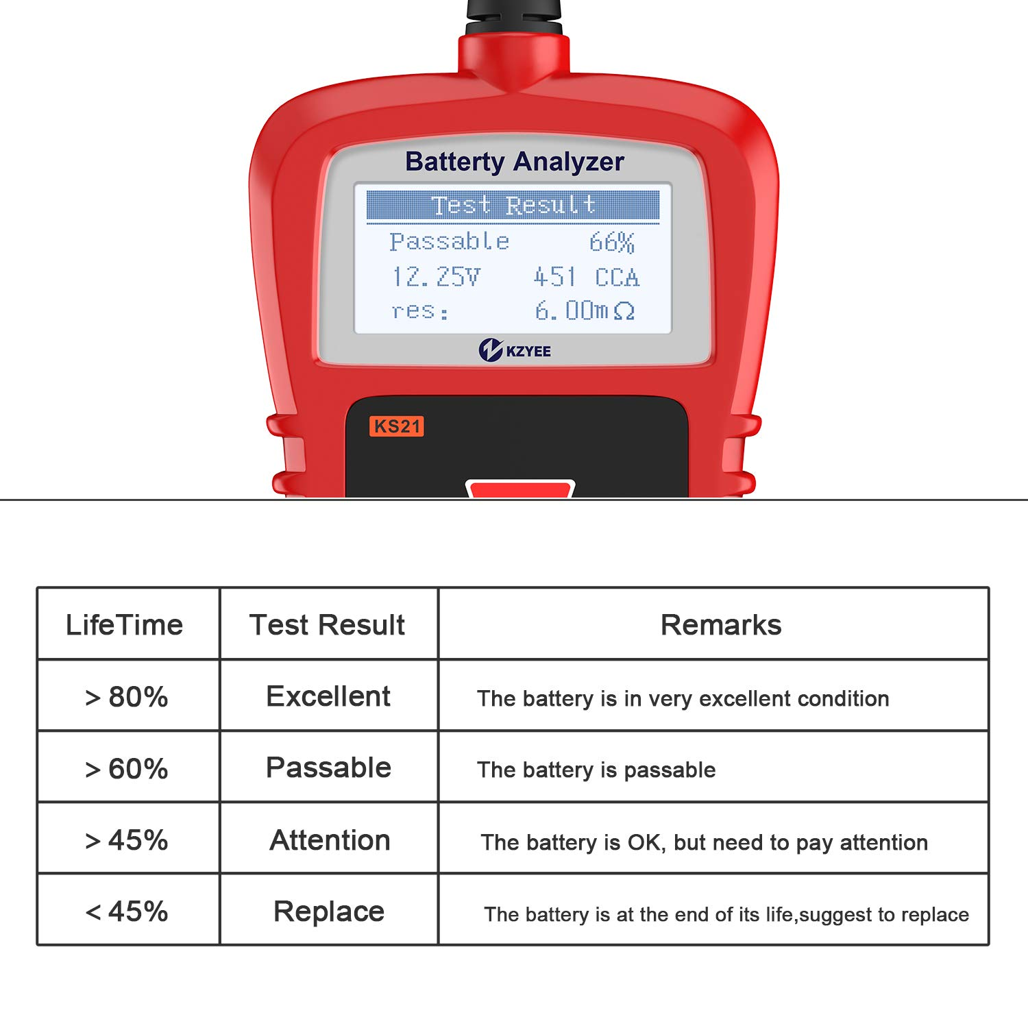 Kzyee KS21 Car Battery Tester, Automotive 100-1700 CCA 12V Battery Load Tester Cranking and Charging System Diagnostic Tool Digital Battery Analyzer by Kzyee (Image #9)