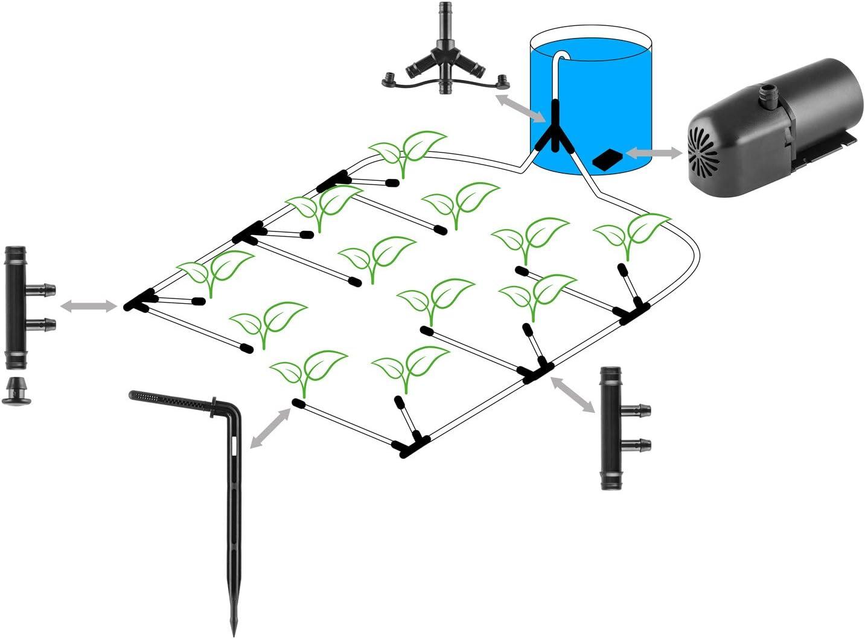 Garten Gadget: Greenkeeper