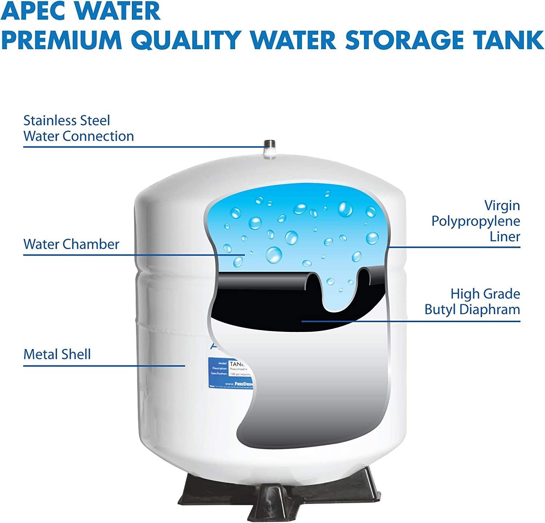 APEC Water TANK-4 Reverse Osmosis Storage Tank