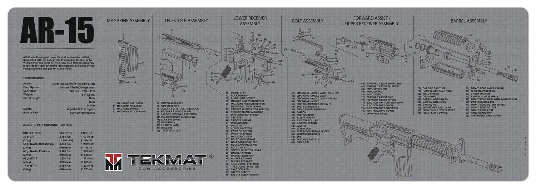 Best Rated In Gun Cleaning Kits  U0026 Helpful Customer Reviews