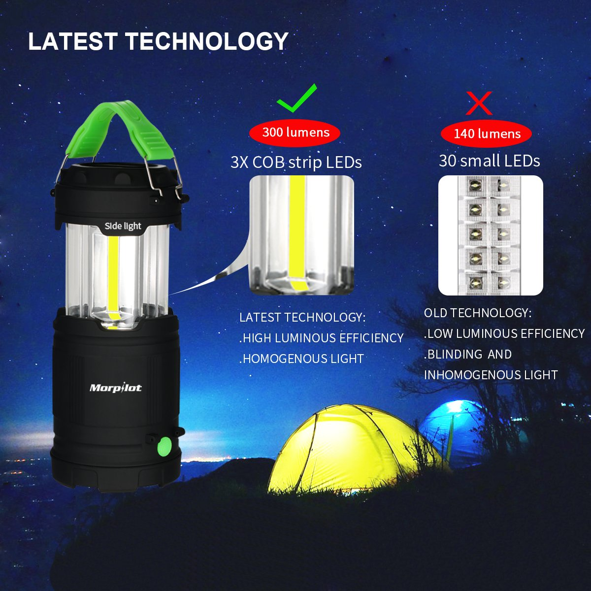 latest technology in lighting. Amazon.com: Led Camping Lantern,Morpilot Portable Outdoor Lantern Flashlight 300 Lumens With 7 Modes,Camping Gear Equipment For Outdoor,Hiking,Emergencies, Latest Technology In Lighting H