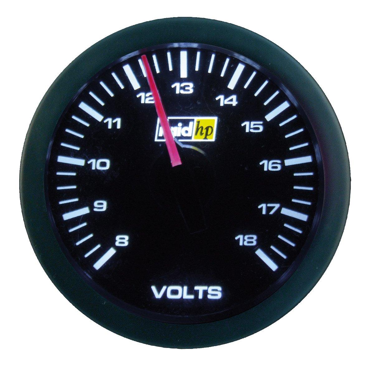 Raid hp 660179 Sport - Voltí metro