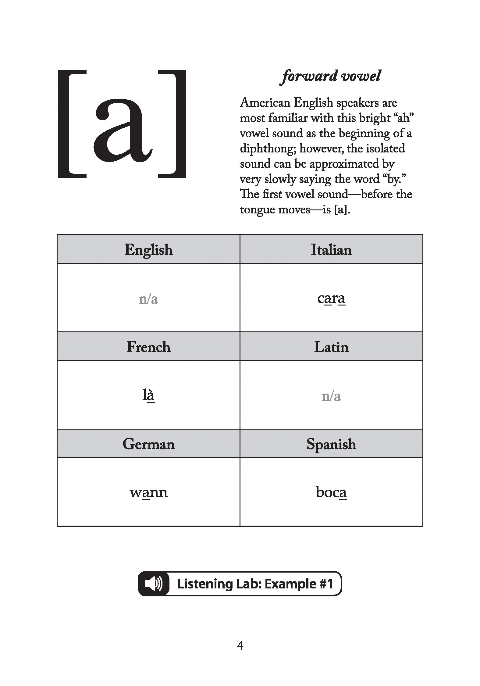Alfred S Ipa Made Easy A Guidebook For The International Phonetic Alphabet Wentlent Anna 9781470615611 Amazon Com Books