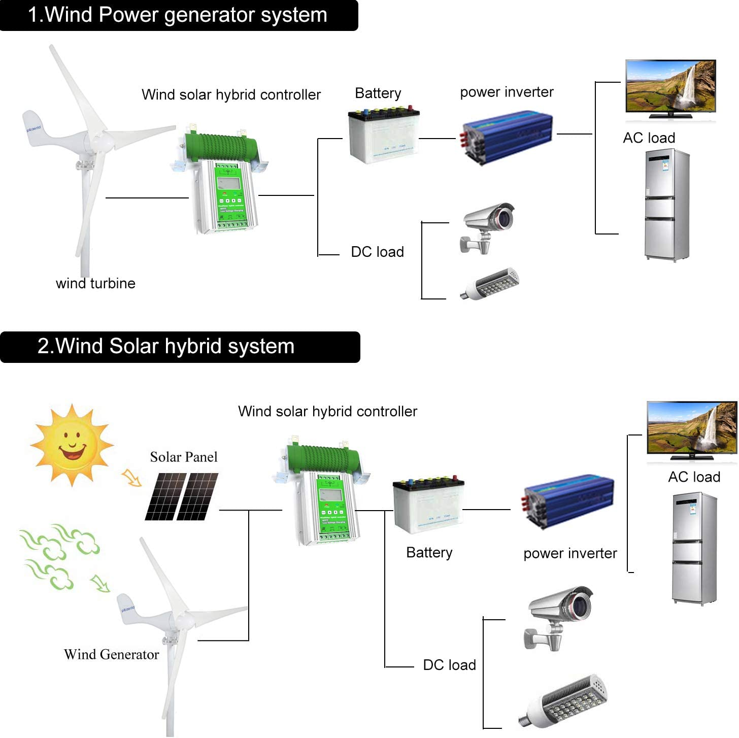 12V//24V battery charge boost float of max 800w wind turbine generator 600w solar panel home street light complementary controller PIKASOLA 1400W MPPT off grid adjust LCD hybrid wind solar controller