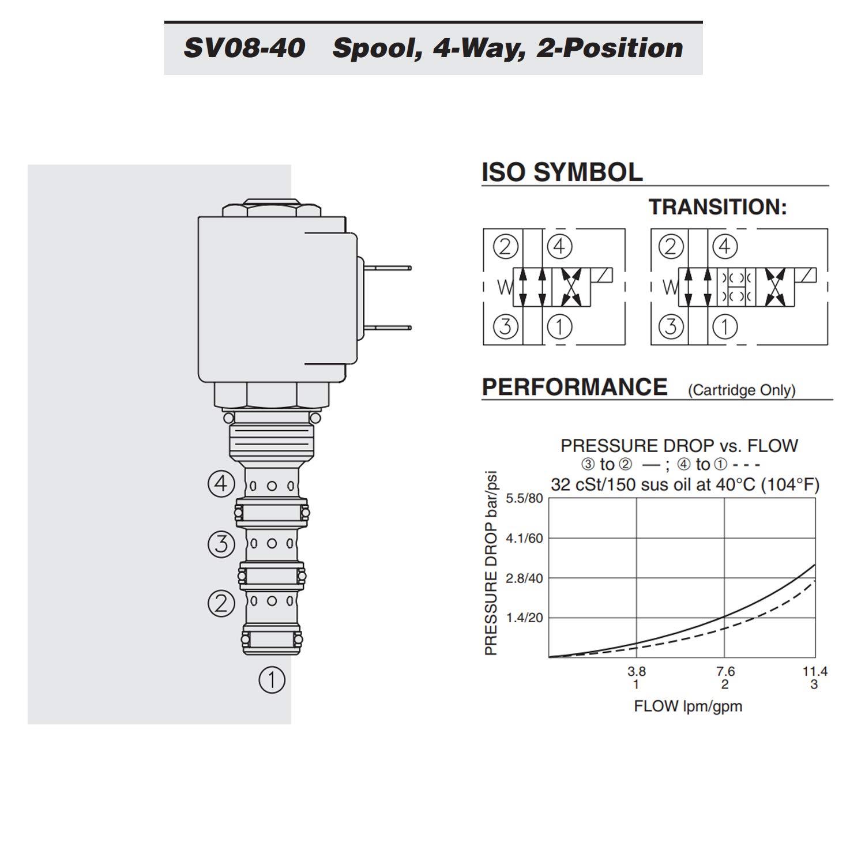 hydraforce sv08 40 0 n 00 spool valve 4 way 3 gpm amazoncom