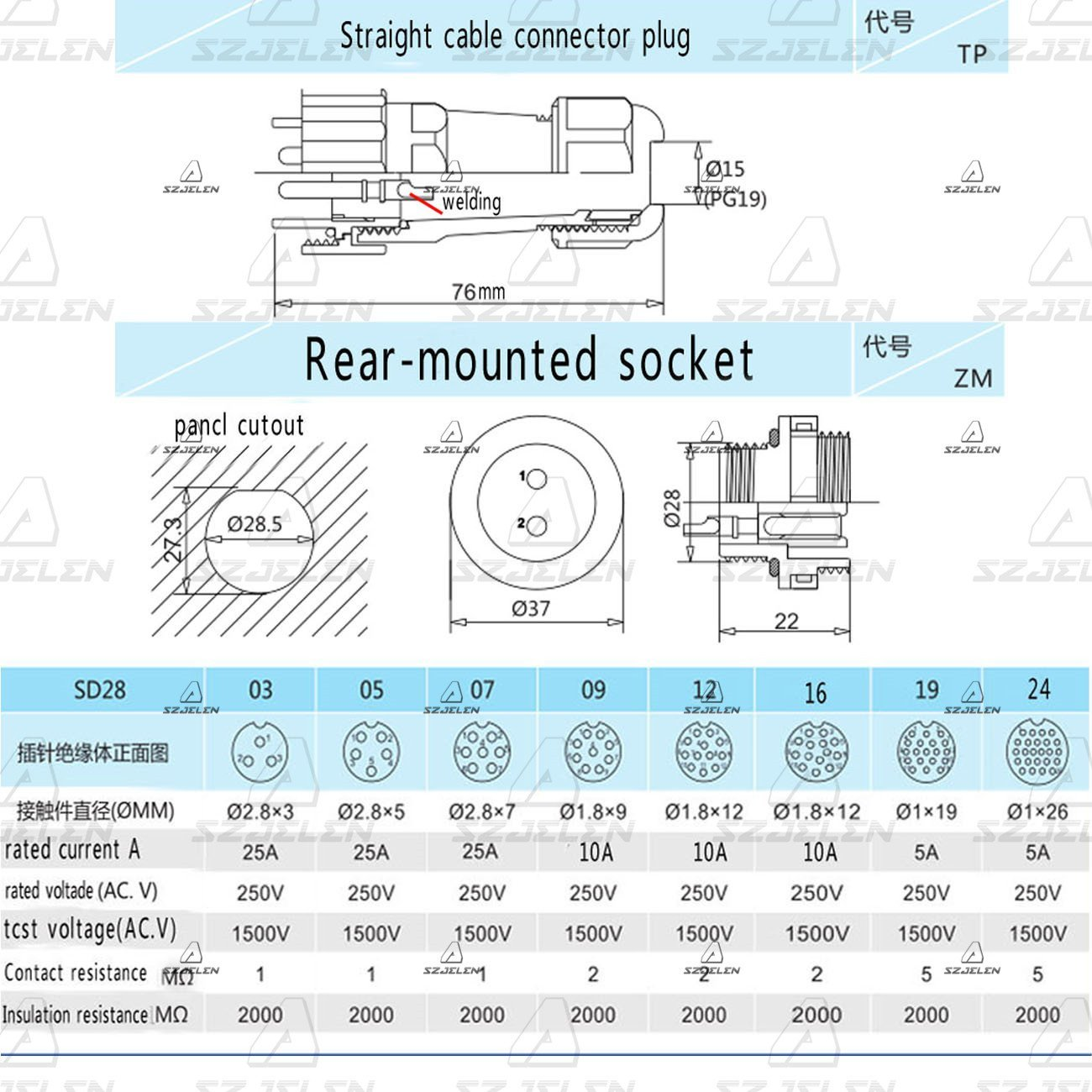amazon com szjelen sd28 28mm panel mount waterproof aviation rh amazon com