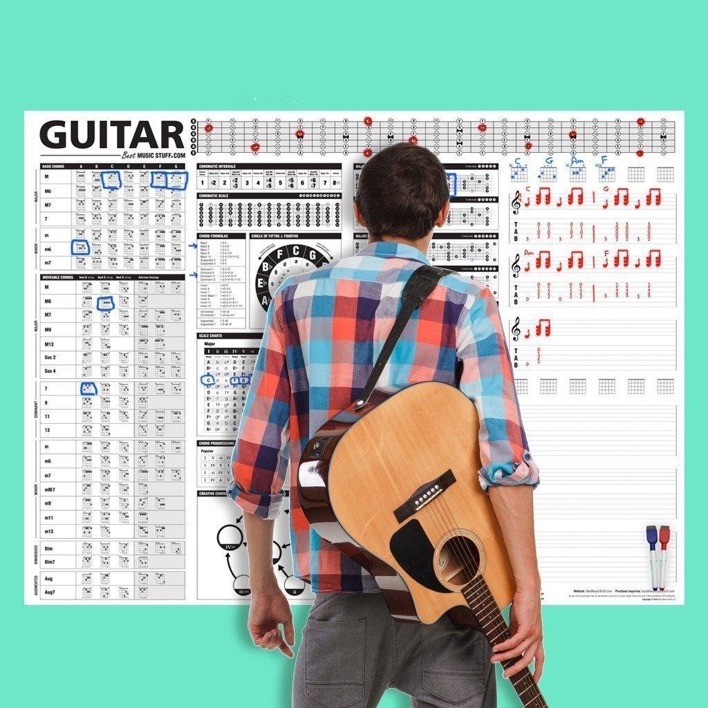 Best Music Stuff The Creative Guitar Poster Strings Diagram Illustration E A D G B Guitarists Big Black Book Bundle Musical Instruments