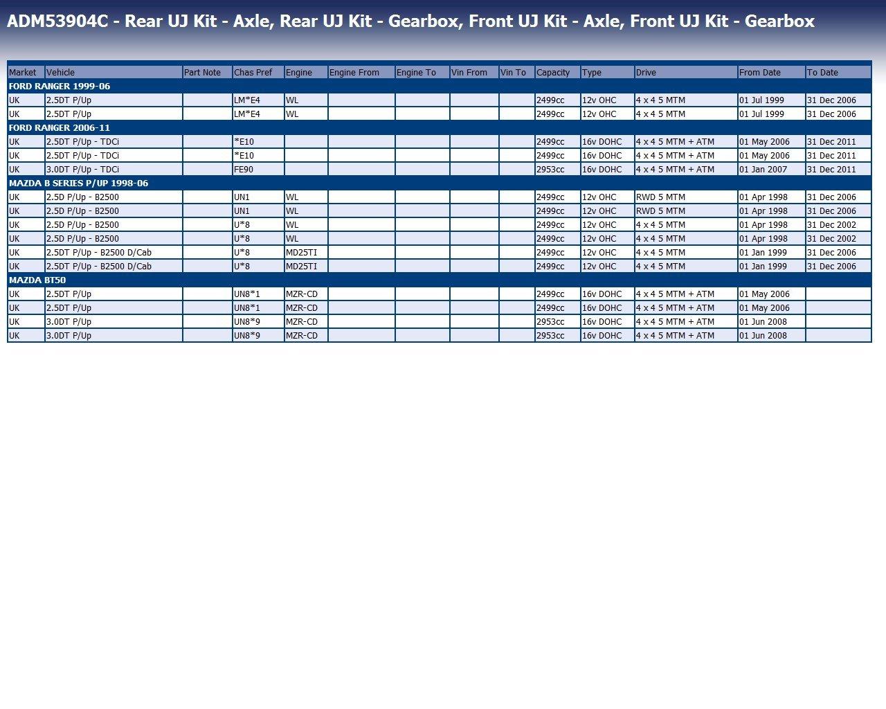 Blue Print adm53904/C avant UJ Kit/ /essieu