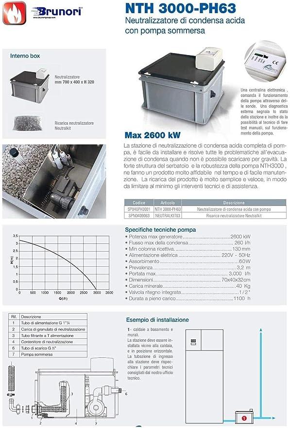 Neutralizador para condensación ácida con bomba sumergible para calderas de hasta 1200 kW: Amazon.es: Bricolaje y herramientas