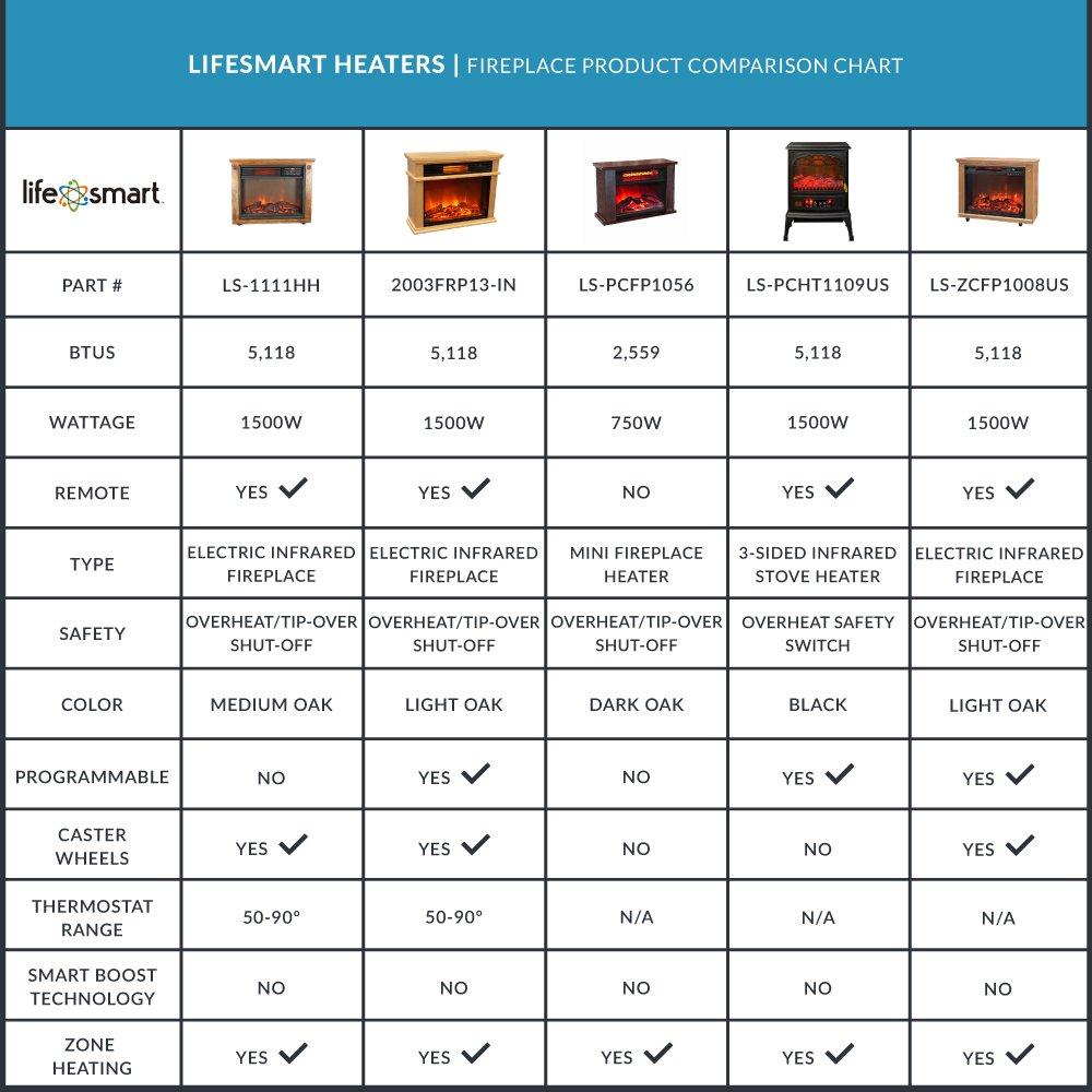 amazon com lifepro 3 element portable electric infrared quartz