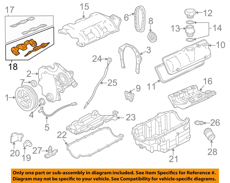 GM Gasket Kit - 19169127