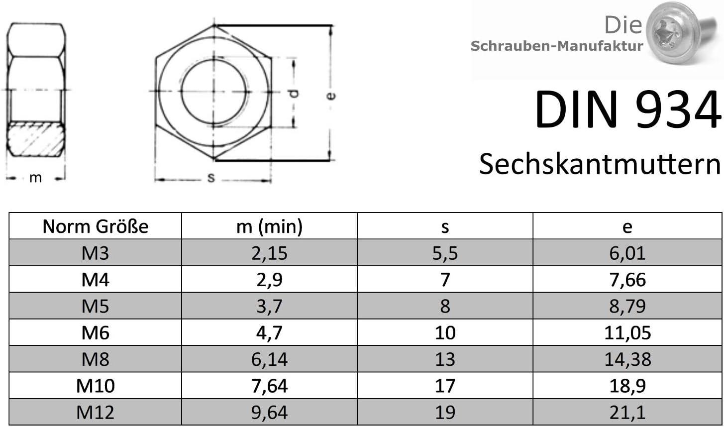 25 St/ück M8 x 120 mm Sechskantschrauben Niro Edelstahl A2 VA V2A DIN 933 Maschinenschrauben Gewindeschrauben