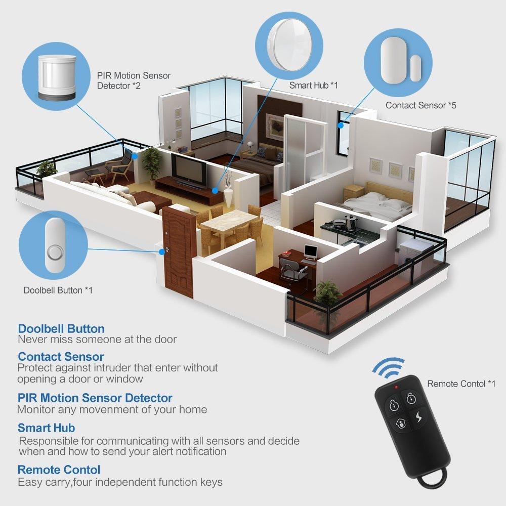 Amazon Alexa Smart Home sistema de seguridad WiFi inalámbrica antirrobo alarma DIY Kit Control Remoto de Voz Teléfono App Activado, funciona con Alexa Echo, ...