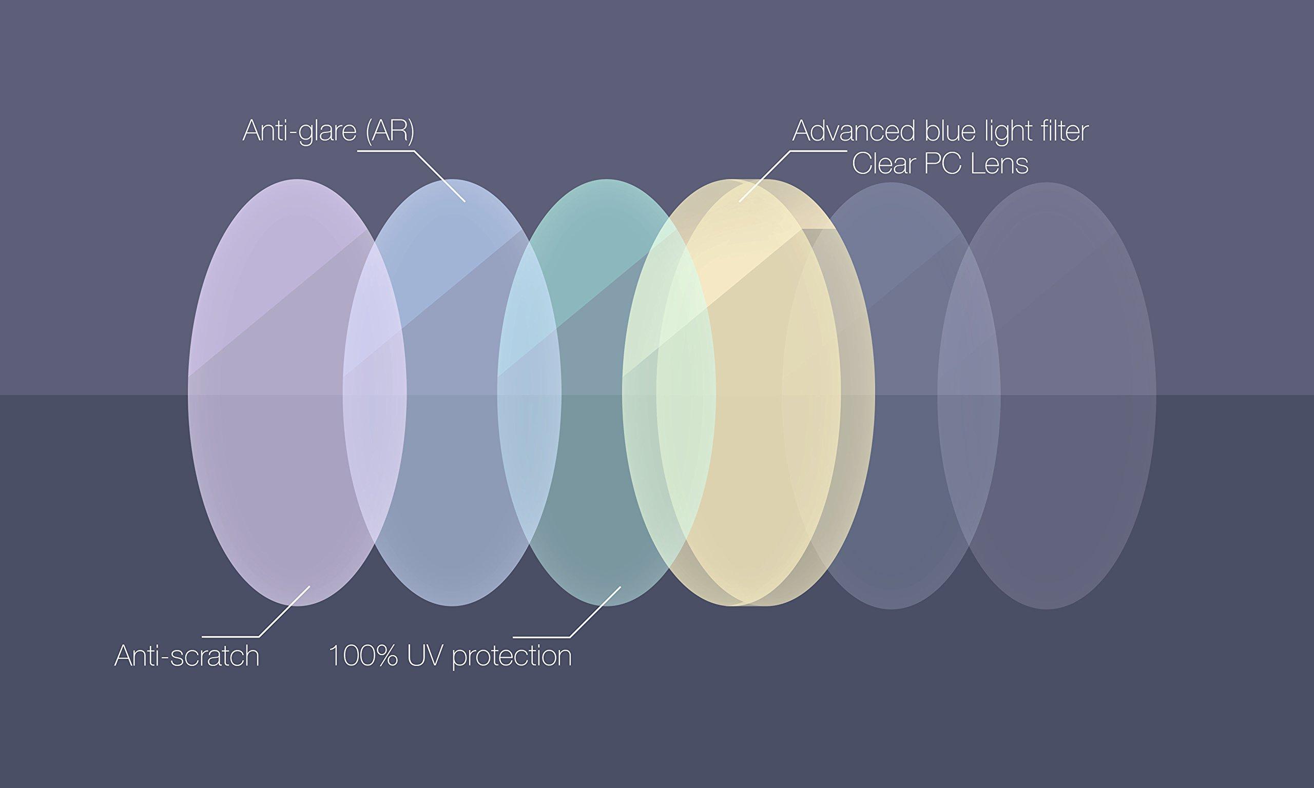 Pixel Eyewear Designer Computer Glasses with Anti-Blue Light Tint UV Protection, Anti-Glare, Full Rim, Acetate Frame Black Color - Buteo Style by Pixel Eyewear (Image #5)