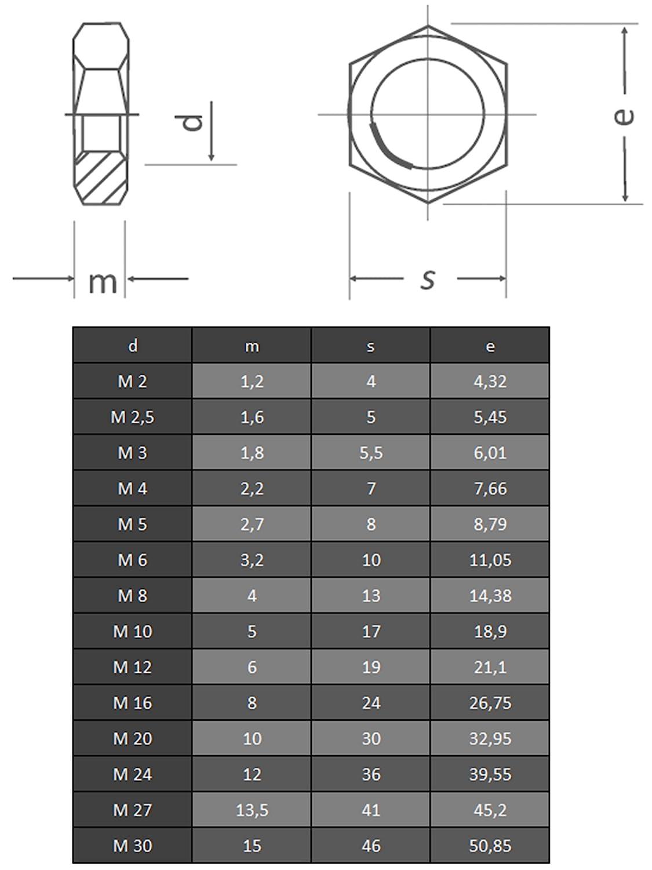 Flache Sechskantmutter Edelstahl A2 Rostfrei DIN 439 M3,4,5,6,8,10,12~20 Muttern