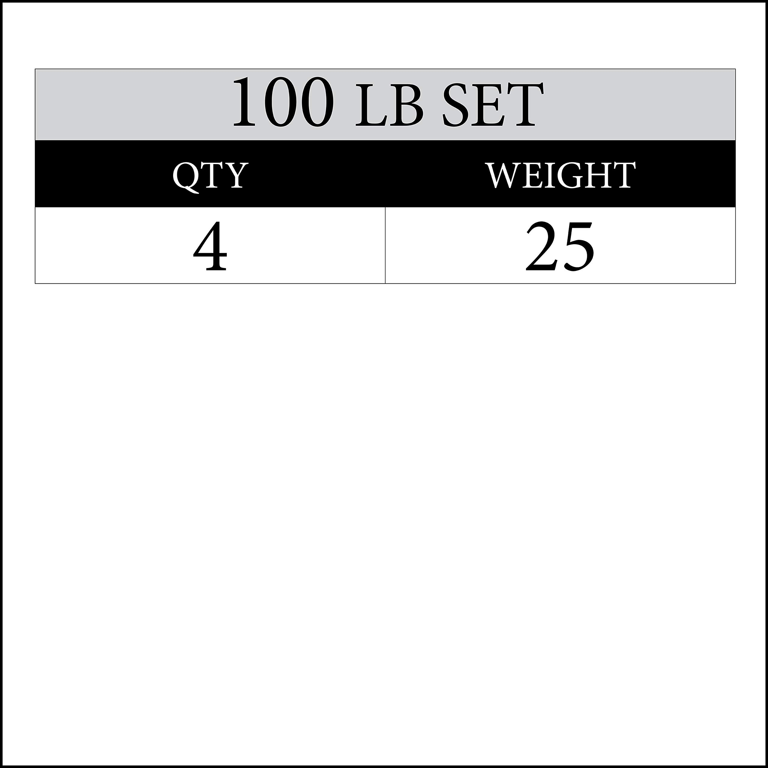 XMark 100 lb Set Signature Plates, One-Year Warranty, Olympic Weight Plates, Cutting-Edge Design by XMark Fitness (Image #2)