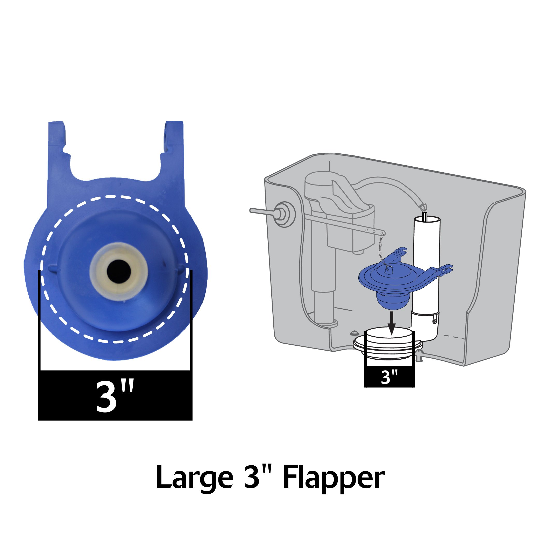 Korky 2022BP Power Gravity Flapper For TOTO Toilet Repairs - Large 3 ...
