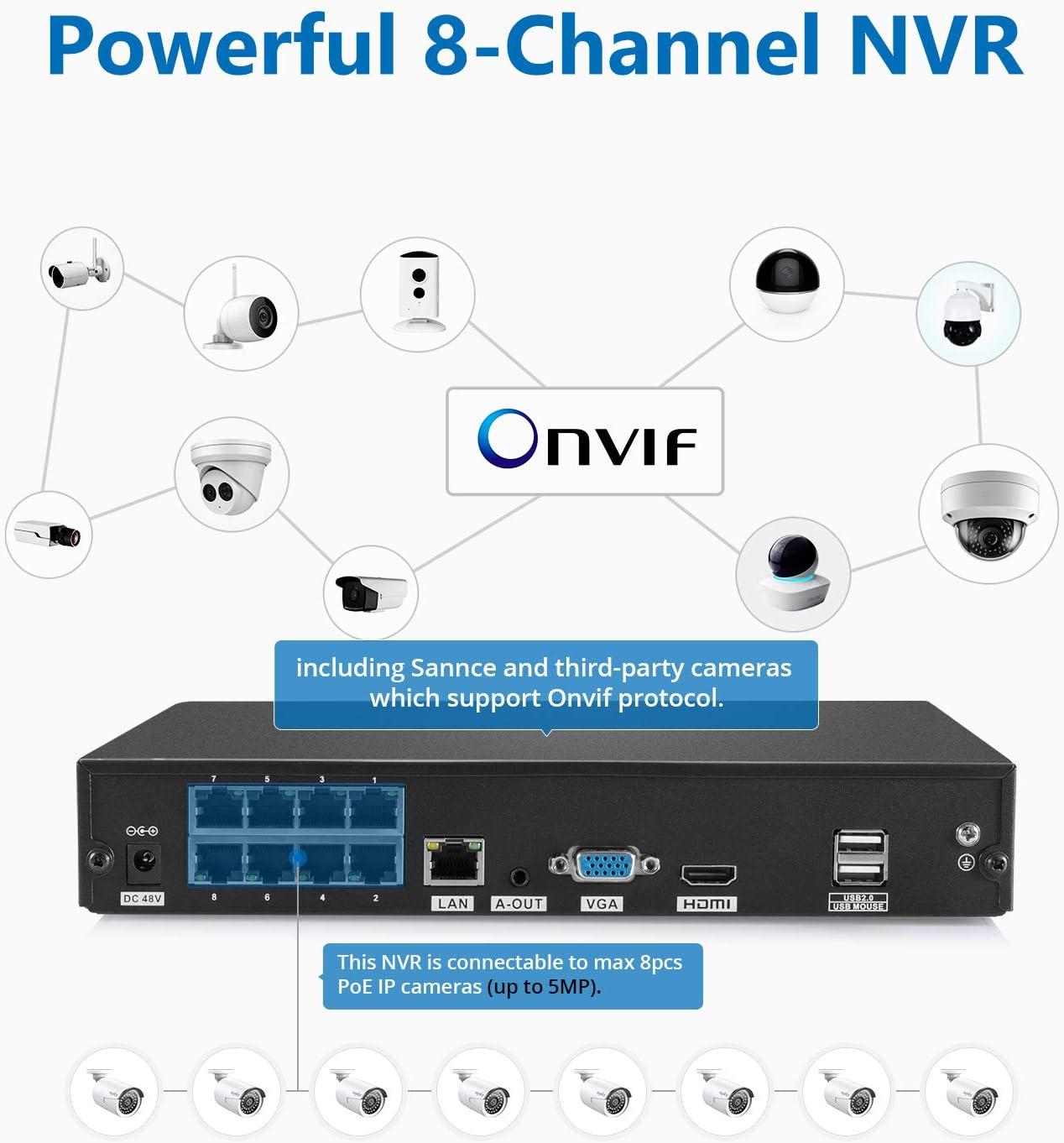 2TB HDD 4 C/ámaras de Vigilancia con LEDs Infrarrojos Inteligentes Sistema de videovigilancia SANNCE Kit de Seguridad 5MP POE 8Ch NVR H.264 con 1TB Disco Duro
