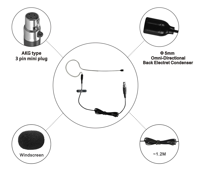 for AKG type 3 pin mini plug BLACK HEIMU 3 Pin Mini XLR Single Ear Hanging Headset Microphone for Akg Body-pack