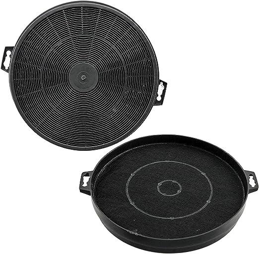 Filtro Redondo para Campana de Cocina para Bosch DKE635AGB 04 DKE635AGB 05 DKE635AGB 06, 2 Unidades: Amazon.es: Hogar