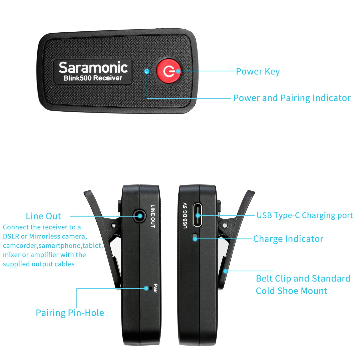 Saramonic Blink 500 Ultracompact 2.4GHz Dual-channel Wireless Microphone System TX+RX for DSLR Mirrorless Video Camera
